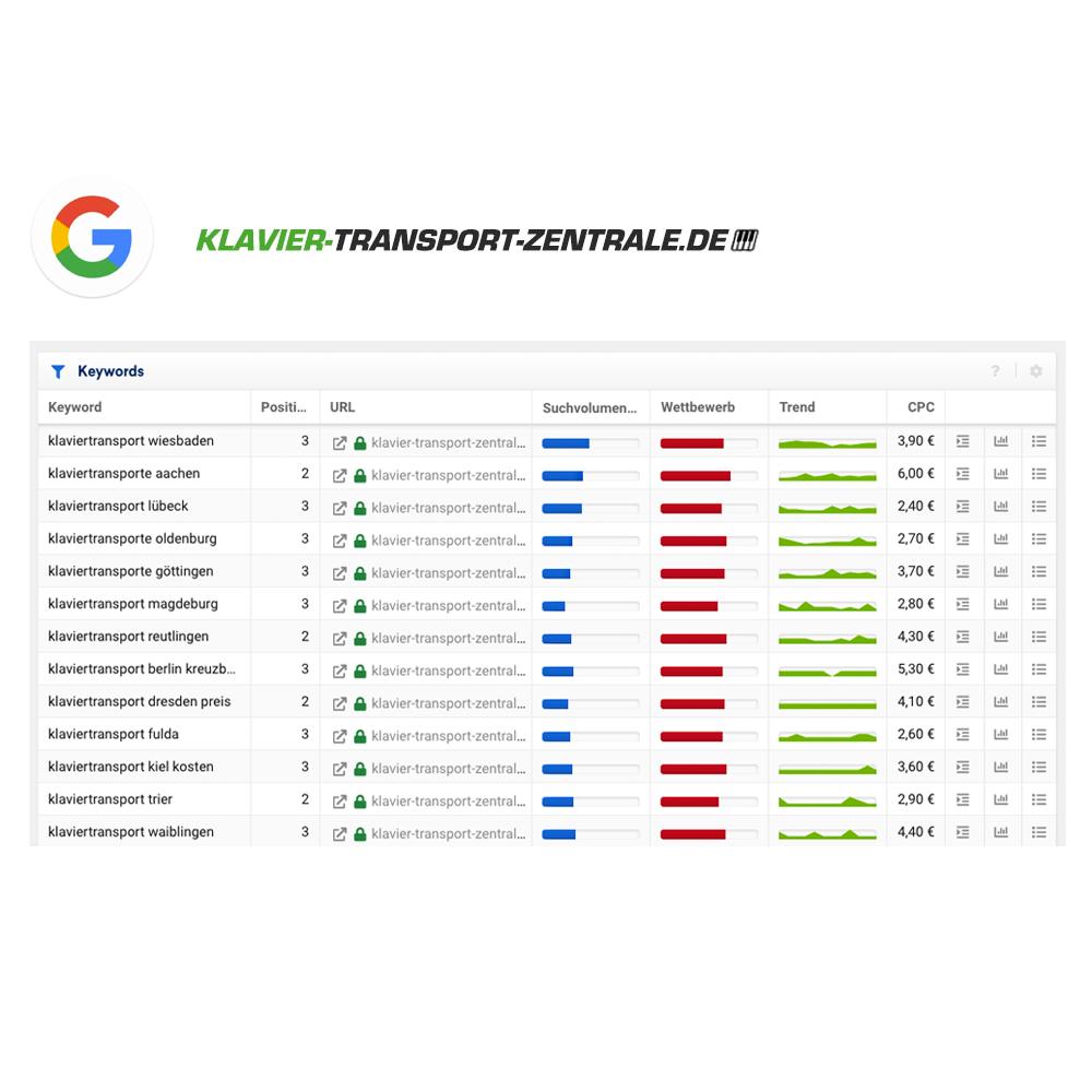 Google_Top_Ranking